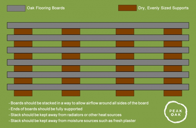 stackingboards