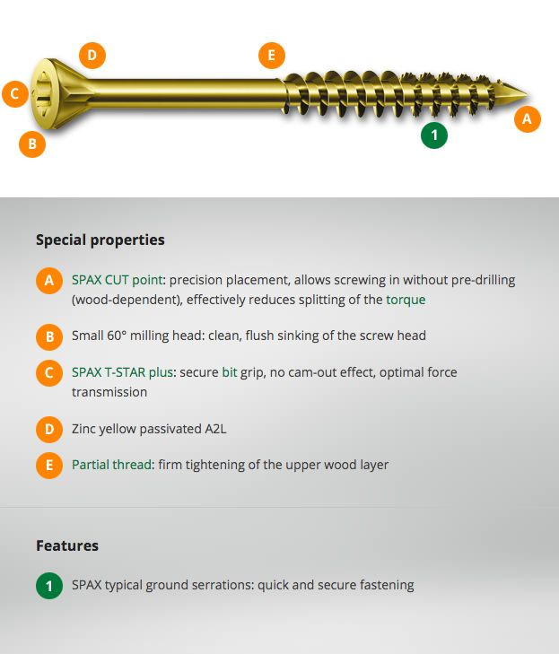 spax-flooring-screws-properties